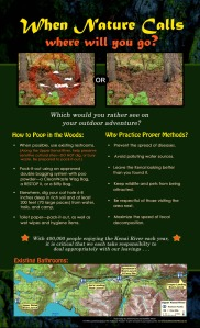 An informational poster developed to encourage good camping behaviors.