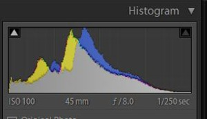 jk illustration 1 Histogram